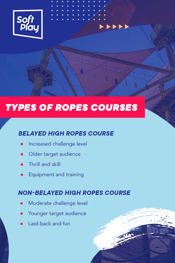 Types of Ropes Courses