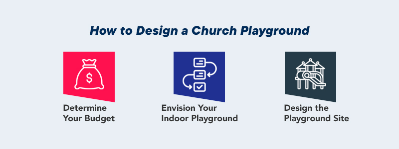 How to design a church playground